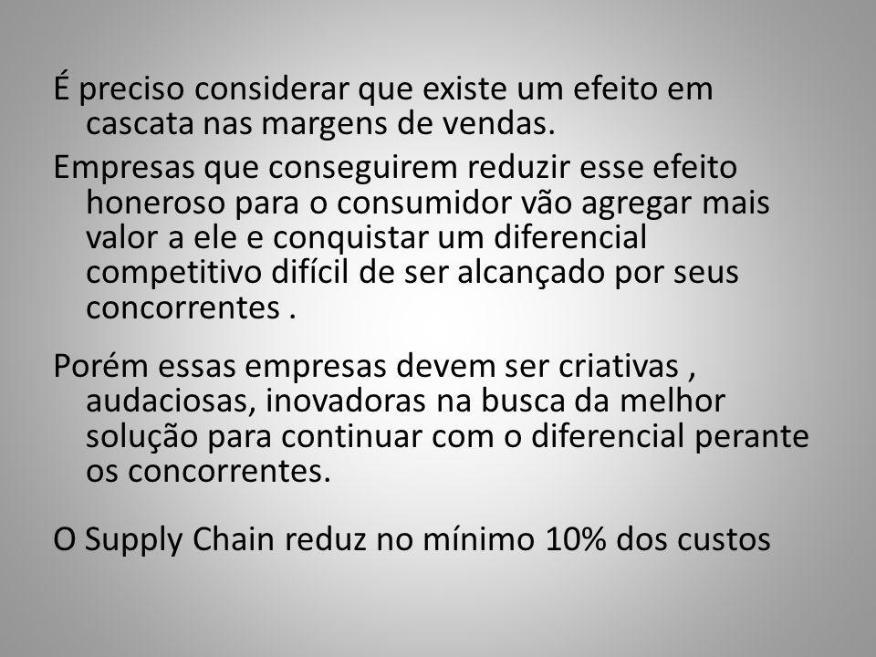 A proposta final do supply chain vai além.