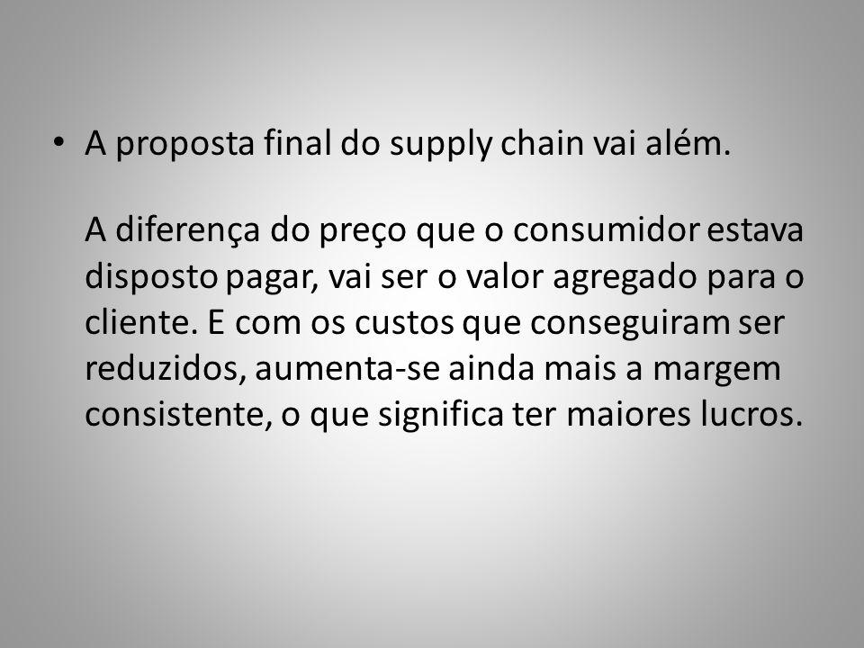 A proposta final do supply chain vai além. A diferença do preço que o consumidor estava disposto pagar, vai ser o valor agregado para o cliente. E com