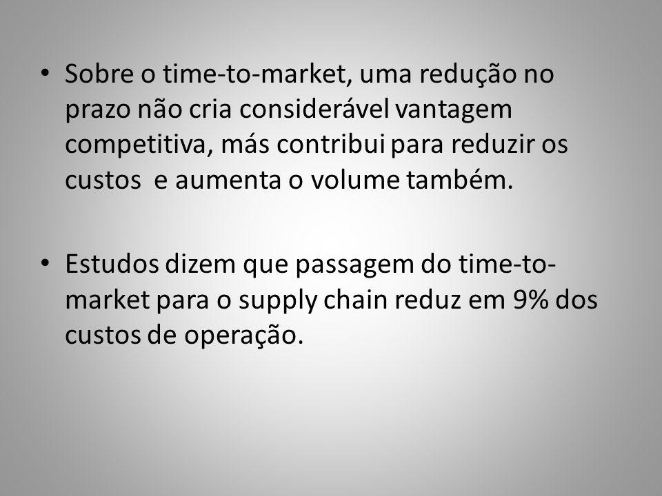 Sobre o time-to-market, uma redução no prazo não cria considerável vantagem competitiva, más contribui para reduzir os custos e aumenta o volume també