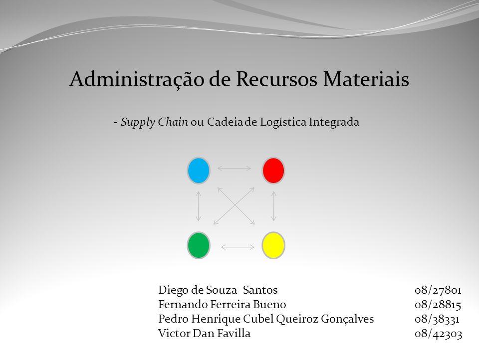 Administração de Recursos Materiais Diego de Souza Santos 08/27801 Fernando Ferreira Bueno 08/28815 Pedro Henrique Cubel Queiroz Gonçalves 08/38331 Vi