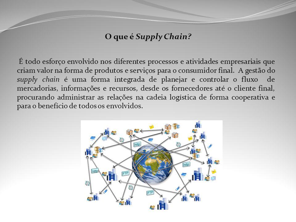 O que é Supply Chain? É todo esforço envolvido nos diferentes processos e atividades empresariais que criam valor na forma de produtos e serviços para