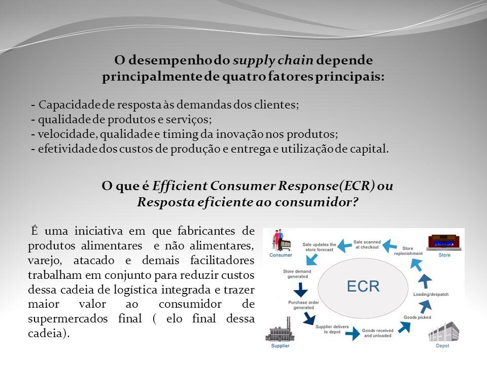 O desempenho do supply chain depende principalmente de quatro fatores principais: - Capacidade de resposta às demandas dos clientes; - qualidade de produtos e serviços; - velocidade, qualidade e timing da inovação nos produtos; - efetividade dos custos de produção e entrega e utilização de capital.