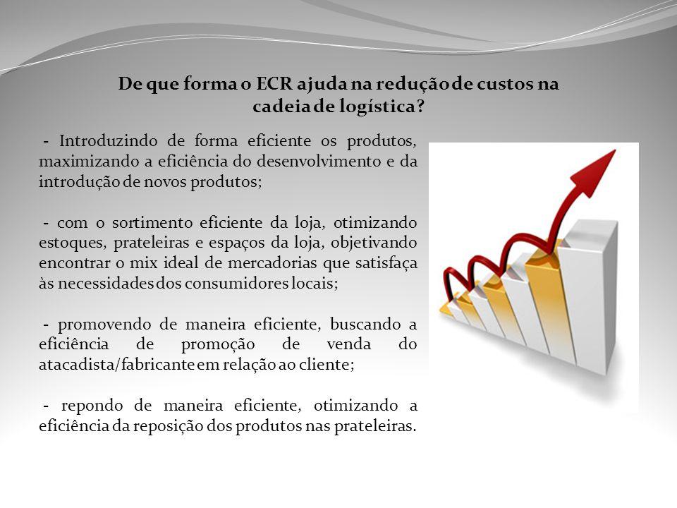 De que forma o ECR ajuda na redução de custos na cadeia de logística? - Introduzindo de forma eficiente os produtos, maximizando a eficiência do desen