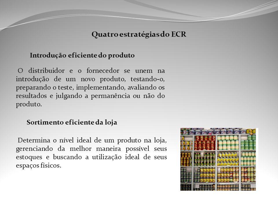 Quatro estratégias do ECR Introdução eficiente do produto O distribuidor e o fornecedor se unem na introdução de um novo produto, testando-o, preparando o teste, implementando, avaliando os resultados e julgando a permanência ou não do produto.