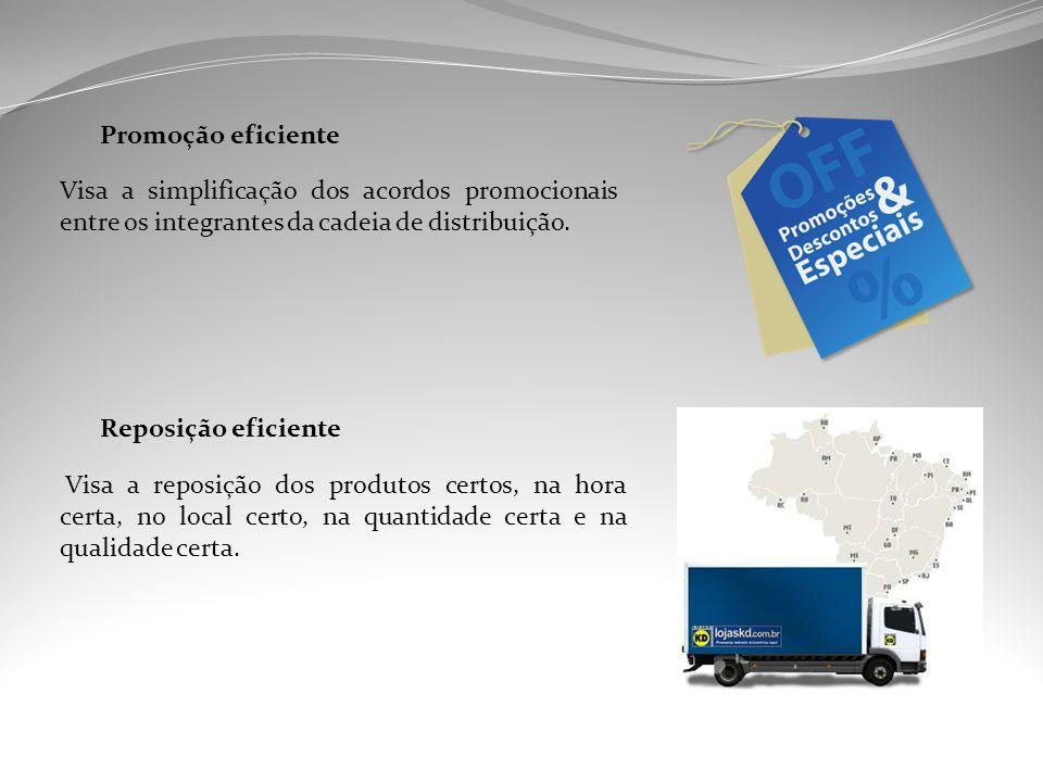 Promoção eficiente Visa a simplificação dos acordos promocionais entre os integrantes da cadeia de distribuição. Reposição eficiente Visa a reposição