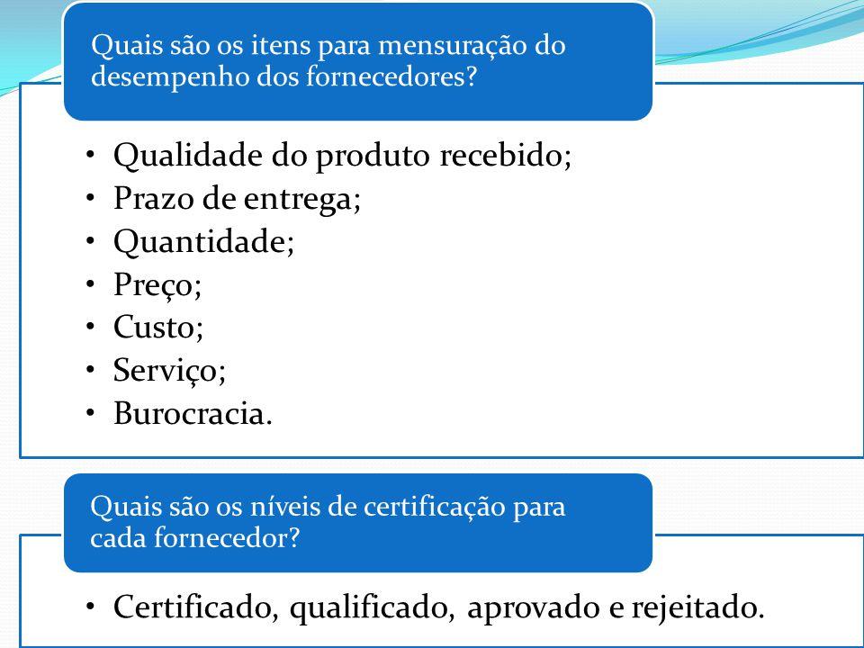 Qualidade do produto recebido; Prazo de entrega; Quantidade; Preço; Custo; Serviço; Burocracia. Quais são os itens para mensuração do desempenho dos f
