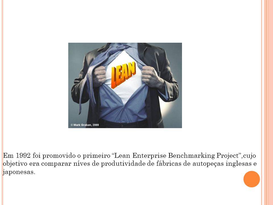 Em 1992 foi promovido o primeiro Lean Enterprise Benchmarking Project,cujo objetivo era comparar níves de produtividade de fábricas de autopeças inglesas e japonesas.