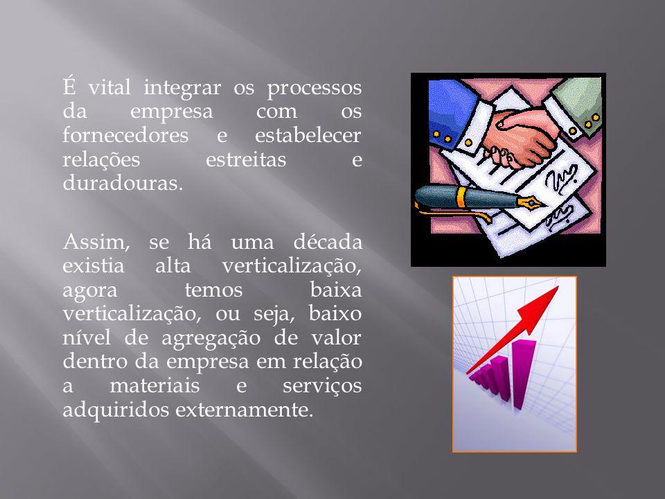 É vital integrar os processos da empresa com os fornecedores e estabelecer relações estreitas e duradouras. Assim, se há uma década existia alta verti