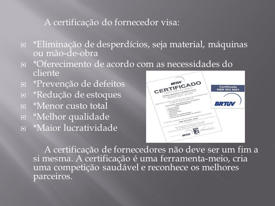 A certificação do fornecedor visa: *Eliminação de desperdícios, seja material, máquinas ou mão-de-obra *Oferecimento de acordo com as necessidades do