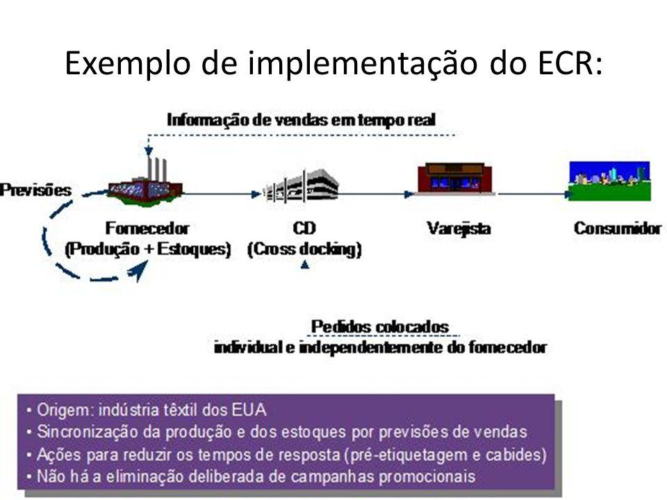 PERGUNTAS: Quais são algumas das barreiras encontradas para implementação do ECR.