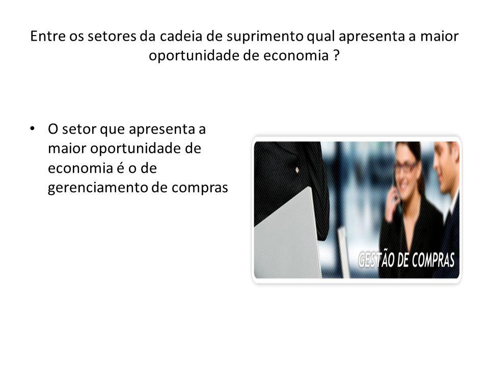 Entre os setores da cadeia de suprimento qual apresenta a maior oportunidade de economia .