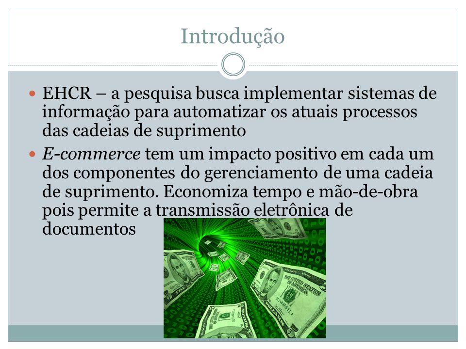 Introdução EHCR – a pesquisa busca implementar sistemas de informação para automatizar os atuais processos das cadeias de suprimento E-commerce tem um impacto positivo em cada um dos componentes do gerenciamento de uma cadeia de suprimento.