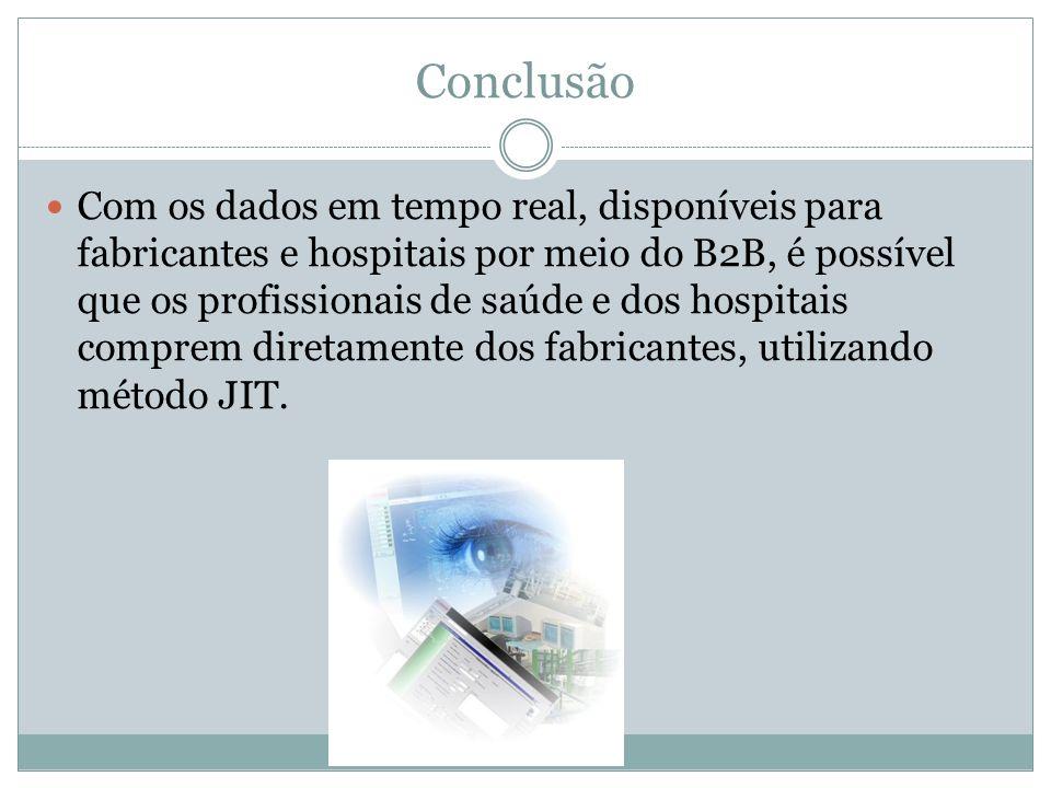 Conclusão Com os dados em tempo real, disponíveis para fabricantes e hospitais por meio do B2B, é possível que os profissionais de saúde e dos hospitais comprem diretamente dos fabricantes, utilizando método JIT.