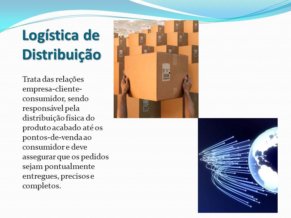 Logística de Distribuição Trata das relações empresa-cliente- consumidor, sendo responsável pela distribuição física do produto acabado até os pontos-de-venda ao consumidor e deve assegurar que os pedidos sejam pontualmente entregues, precisos e completos.