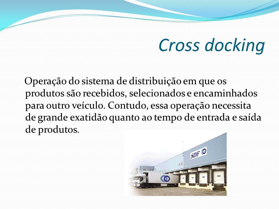 Cross docking Operação do sistema de distribuição em que os produtos são recebidos, selecionados e encaminhados para outro veículo.