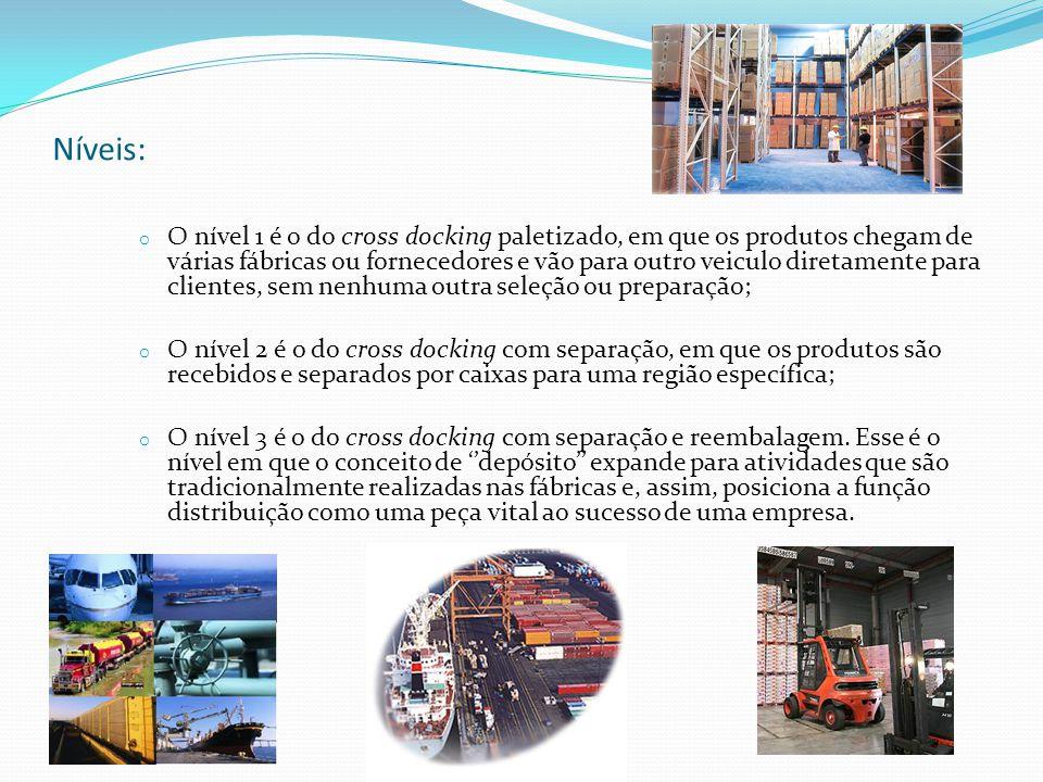 Níveis: o O nível 1 é o do cross docking paletizado, em que os produtos chegam de várias fábricas ou fornecedores e vão para outro veiculo diretamente