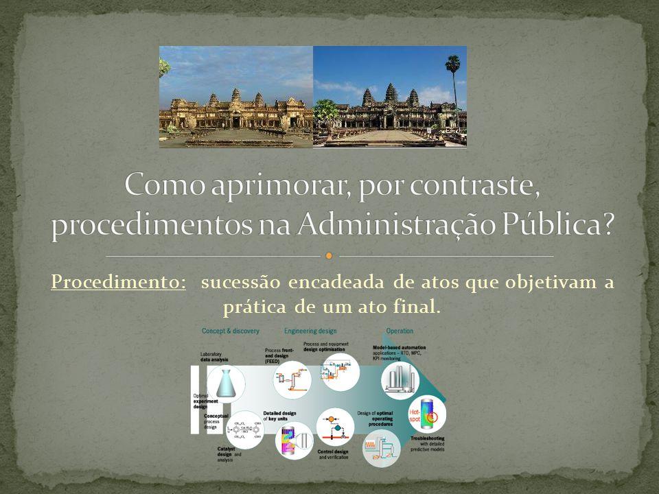 Existem, segundo Caiden (1990), diversas dificuldades para a efetiva utilização de estudos da administração pública comparada As dificuldades podem ser agrupadas : 1.