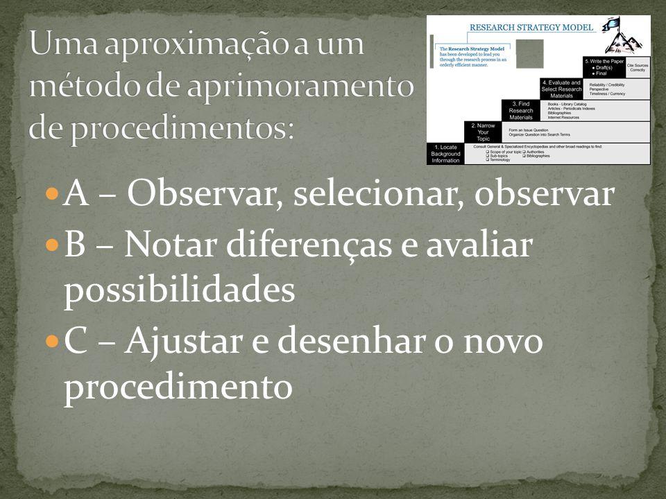 A – Observar, selecionar, observar B – Notar diferenças e avaliar possibilidades C – Ajustar e desenhar o novo procedimento