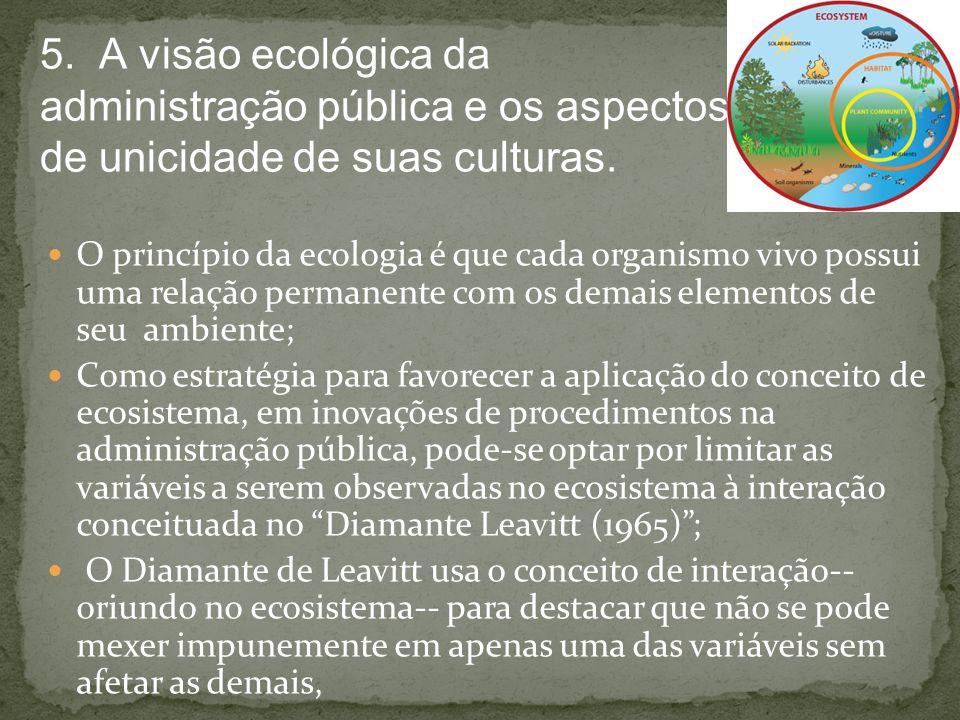O princípio da ecologia é que cada organismo vivo possui uma relação permanente com os demais elementos de seu ambiente; Como estratégia para favorece