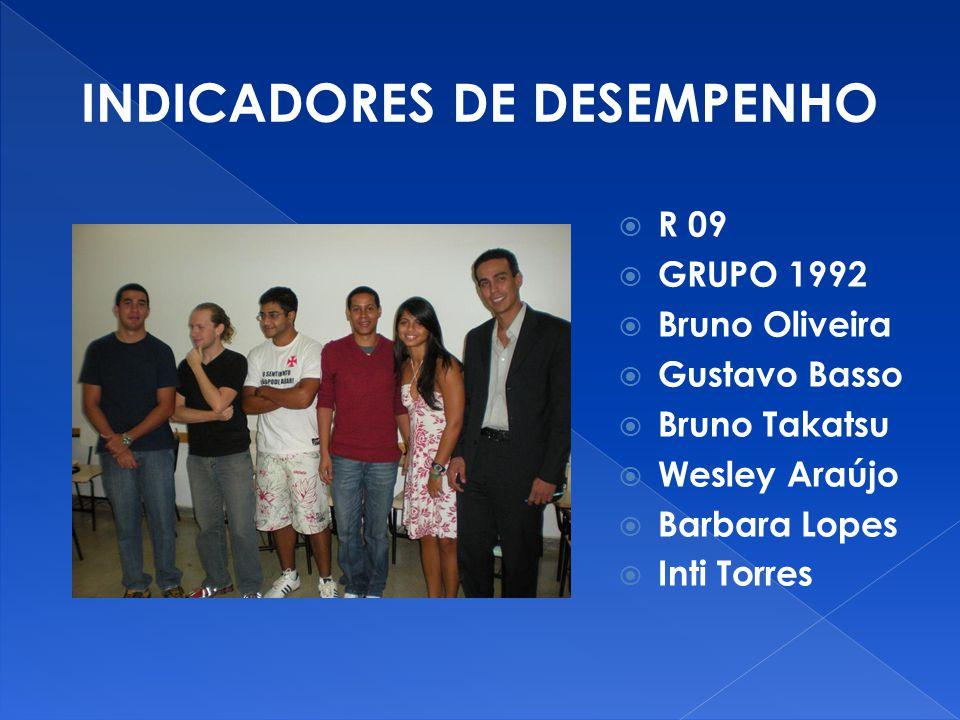 R 09 GRUPO 1992 Bruno Oliveira Gustavo Basso Bruno Takatsu Wesley Araújo Barbara Lopes Inti Torres