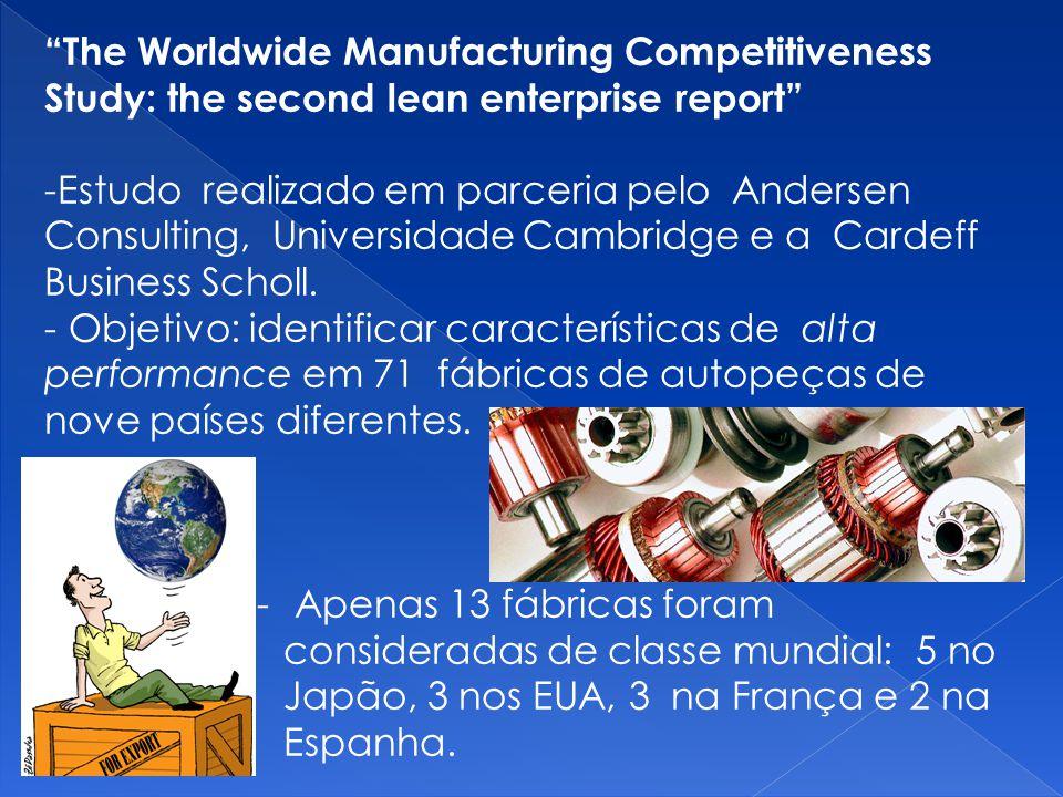 The Worldwide Manufacturing Competitiveness Study: the second lean enterprise report -Estudo realizado em parceria pelo Andersen Consulting, Universidade Cambridge e a Cardeff Business Scholl.