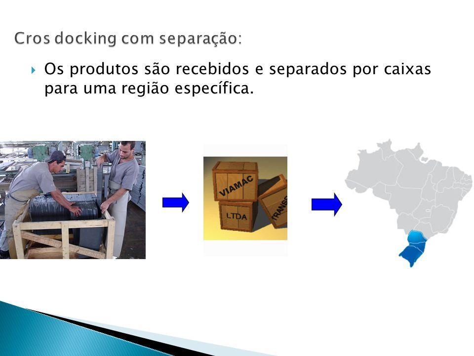 Os produtos são recebidos e separados por caixas para uma região específica.