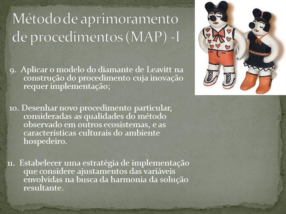 9. Aplicar o modelo do diamante de Leavitt na construção do procedimento cuja inovação requer implementação; 10. Desenhar novo procedimento particular