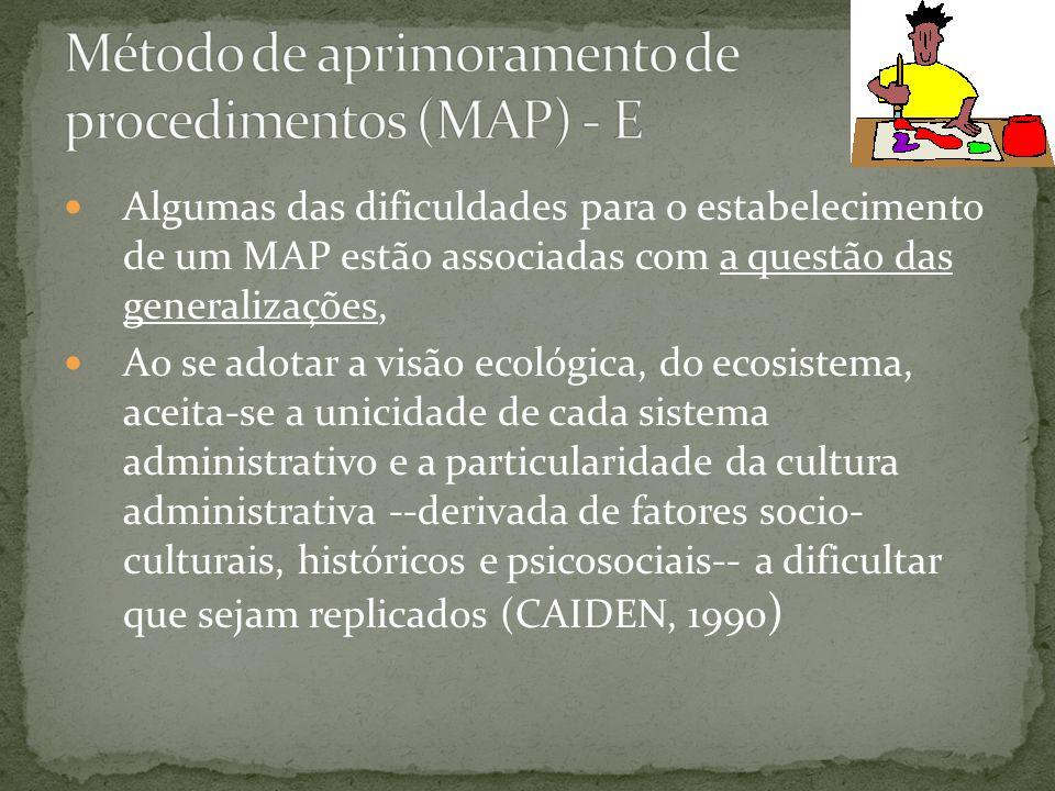Algumas das dificuldades para o estabelecimento de um MAP estão associadas com a questão das generalizações, Ao se adotar a visão ecológica, do ecosistema, aceita-se a unicidade de cada sistema administrativo e a particularidade da cultura administrativa --derivada de fatores socio- culturais, históricos e psicosociais-- a dificultar que sejam replicados (CAIDEN, 1990 )