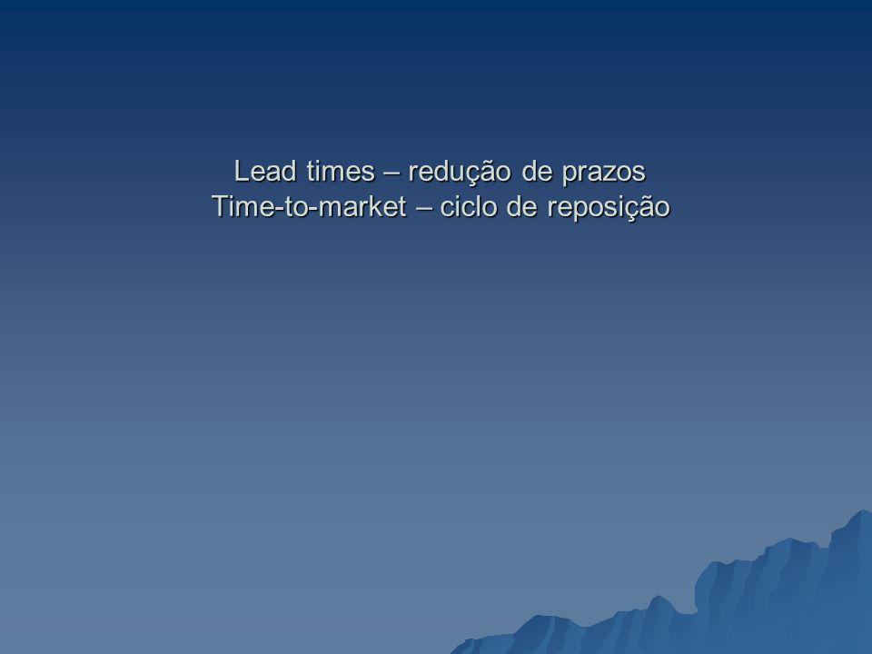 Lead times – redução de prazos Time-to-market – ciclo de reposição