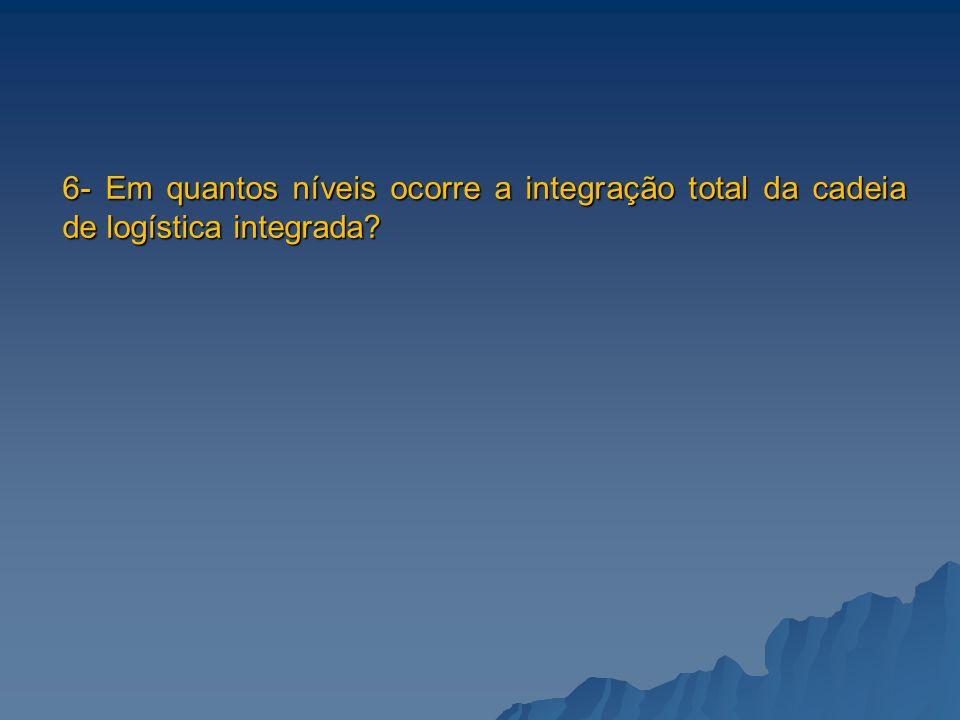 6- Em quantos níveis ocorre a integração total da cadeia de logística integrada?