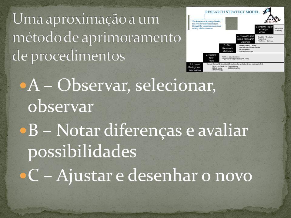 A – Observar, selecionar, observar B – Notar diferenças e avaliar possibilidades C – Ajustar e desenhar o novo