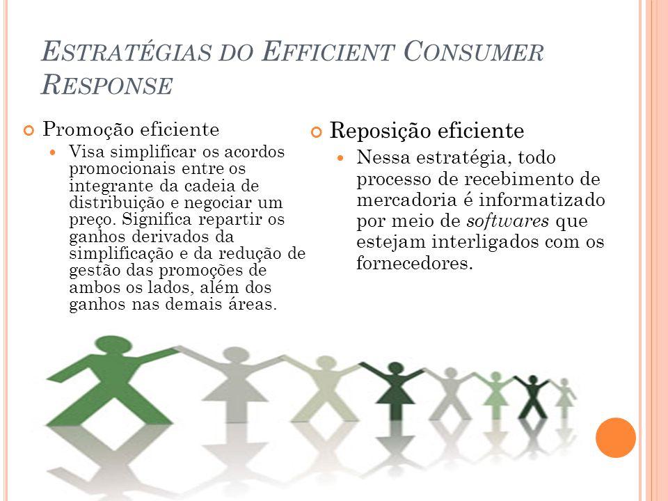 E STRATÉGIAS DO E FFICIENT C ONSUMER R ESPONSE Promoção eficiente Visa simplificar os acordos promocionais entre os integrante da cadeia de distribuição e negociar um preço.