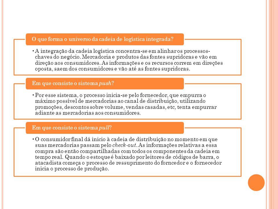 A integração da cadeia logística concentra-se em alinhar os processos- chaves do negócio.