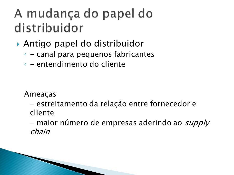 Antigo papel do distribuidor - canal para pequenos fabricantes - entendimento do cliente Ameaças - estreitamento da relação entre fornecedor e cliente - maior número de empresas aderindo ao supply chain