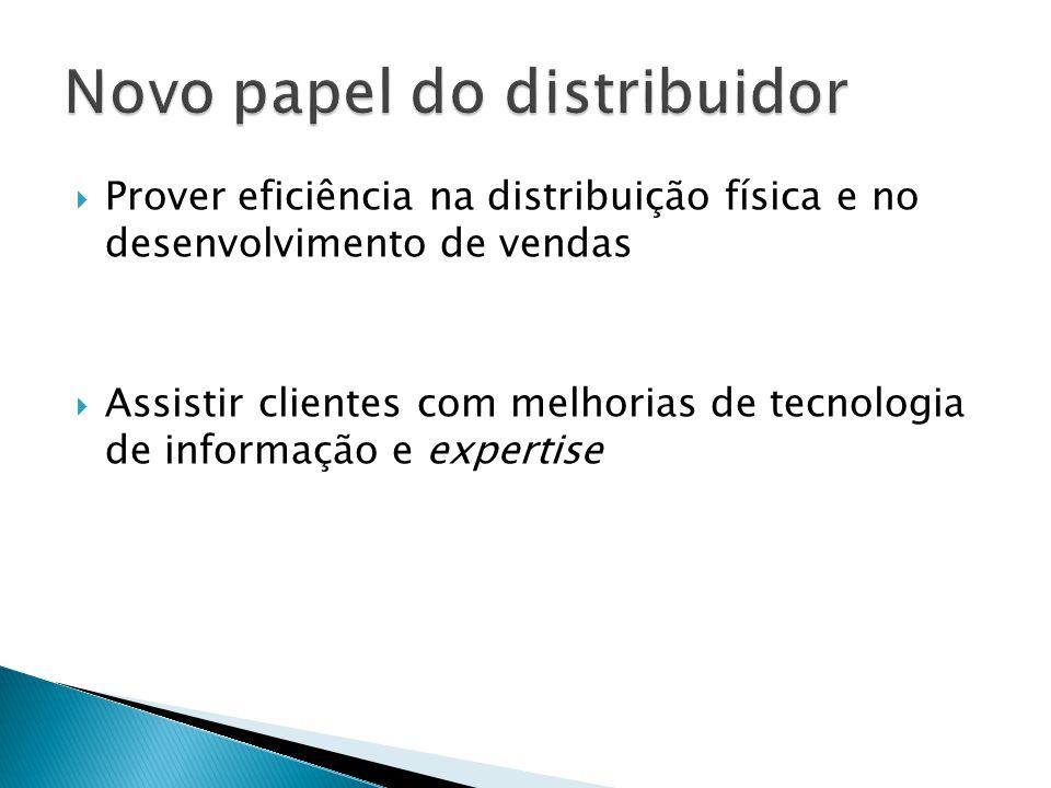 Prover eficiência na distribuição física e no desenvolvimento de vendas Assistir clientes com melhorias de tecnologia de informação e expertise