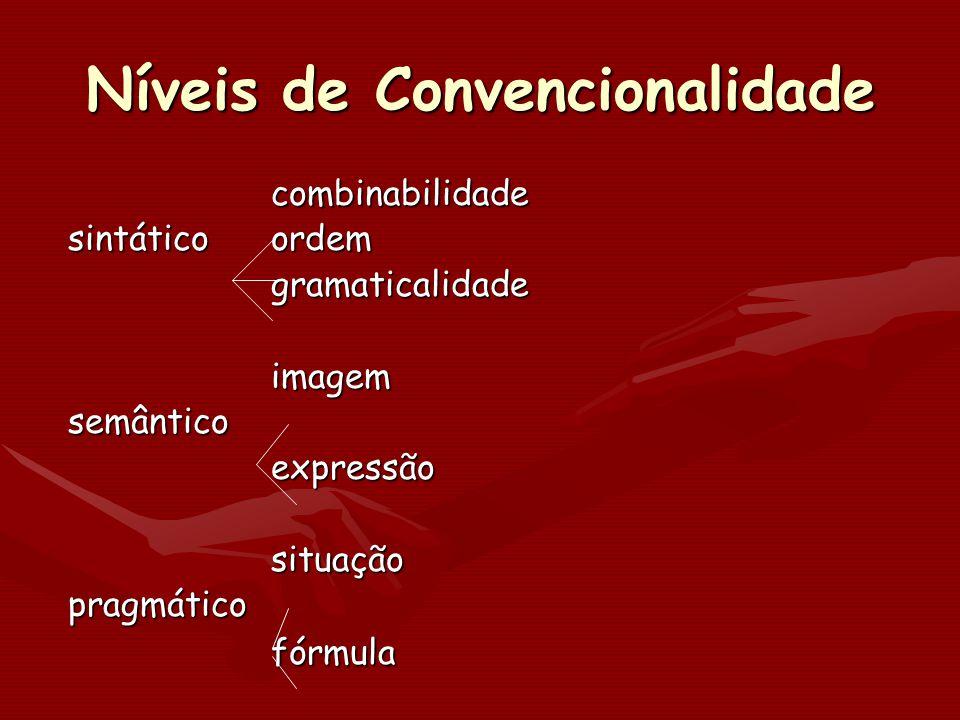 Níveis de Convencionalidade combinabilidade combinabilidade sintático ordem sintático ordem gramaticalidade gramaticalidade imagem imagem semântico ex
