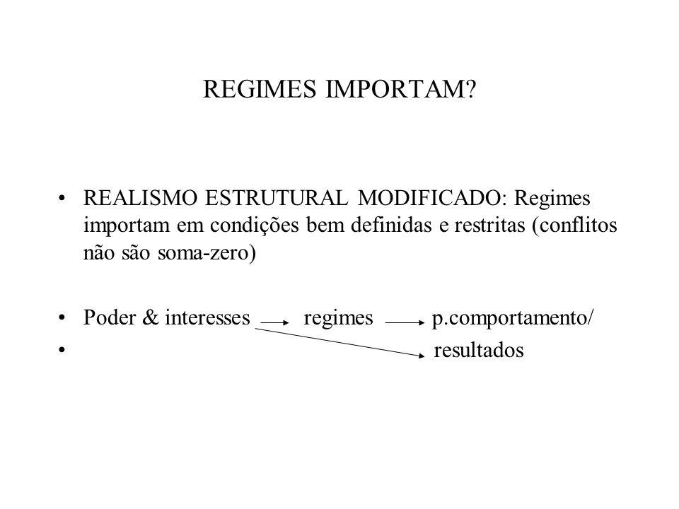 EXPLICAÇÕES PARA O SURGIMENTO DOS REGIMES 1.Auto-interesse (expectativa de maximização) 2.