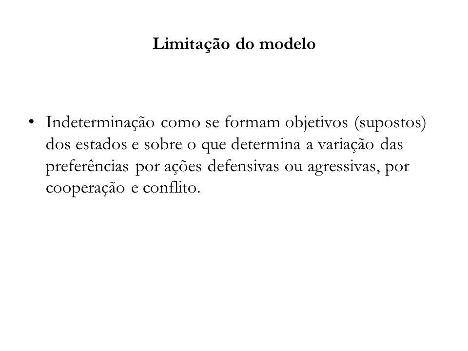 Limitação do modelo Indeterminação como se formam objetivos (supostos) dos estados e sobre o que determina a variação das preferências por ações defen