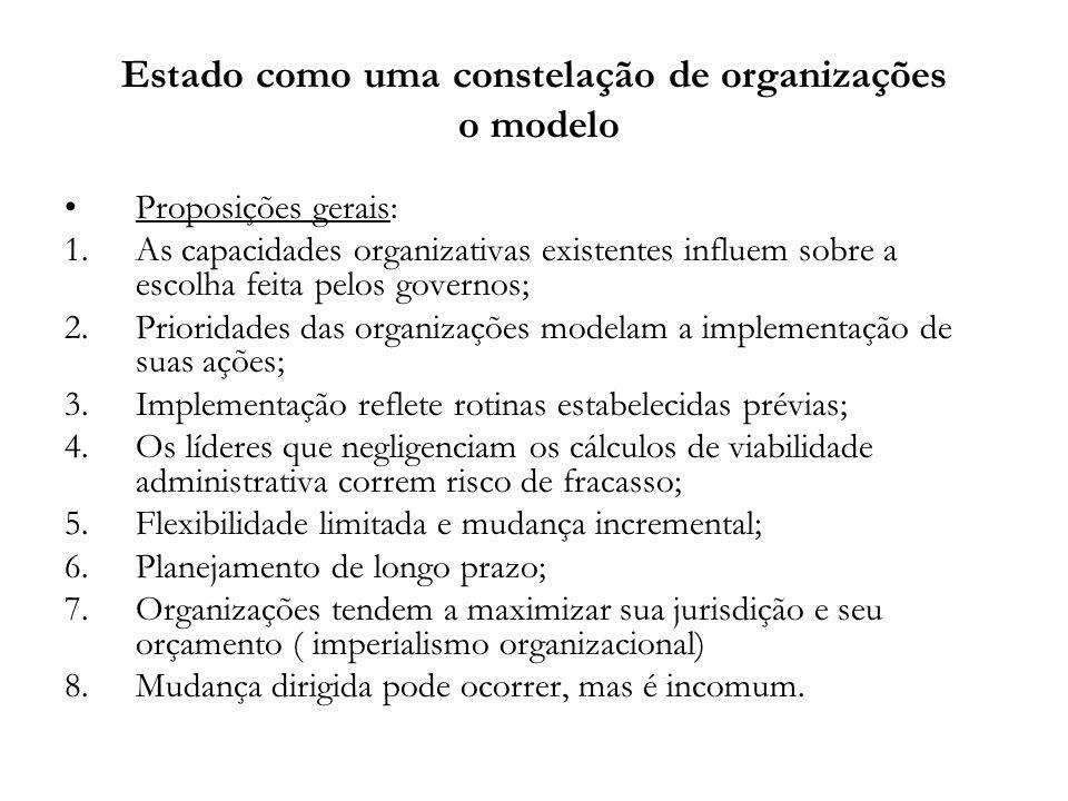 Estado como uma constelação de organizações o modelo Proposições gerais: 1.As capacidades organizativas existentes influem sobre a escolha feita pelos