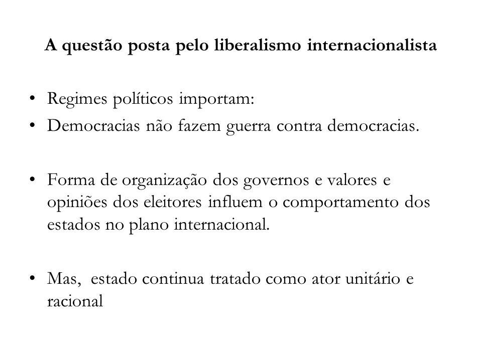A questão posta pelo liberalismo internacionalista Regimes políticos importam: Democracias não fazem guerra contra democracias. Forma de organização d