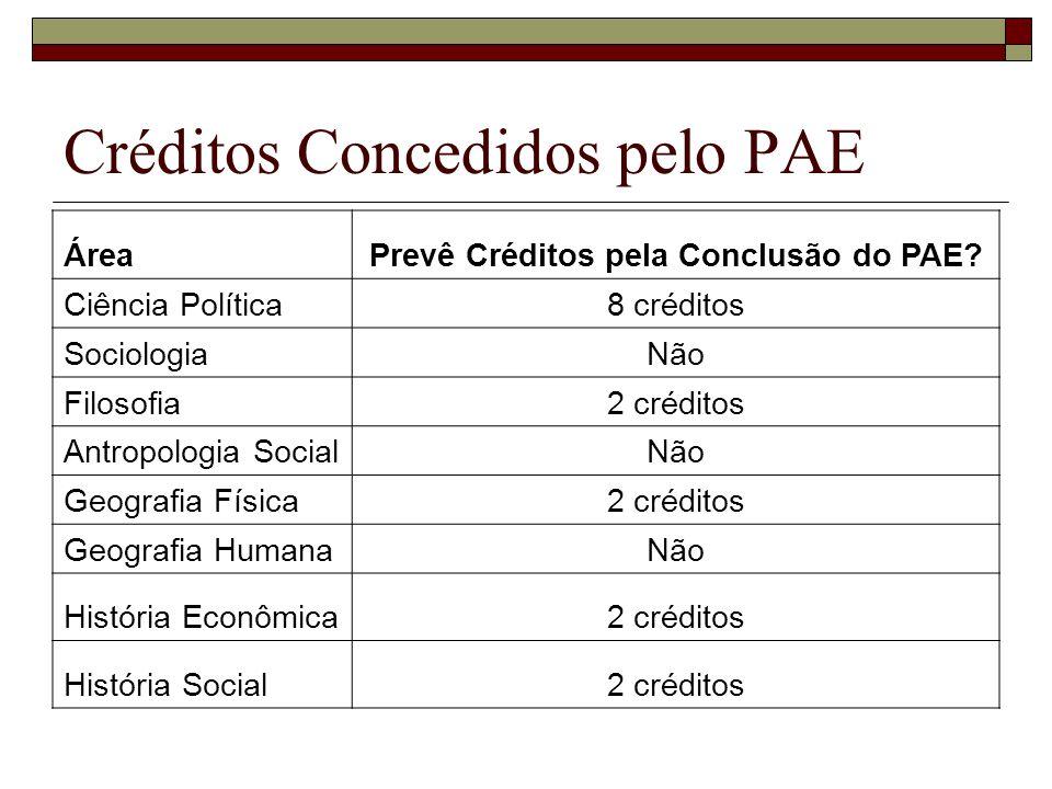 Créditos Concedidos pelo PAE ÁreaPrevê Créditos pela Conclusão do PAE? Ciência Política8 créditos SociologiaNão Filosofia2 créditos Antropologia Socia