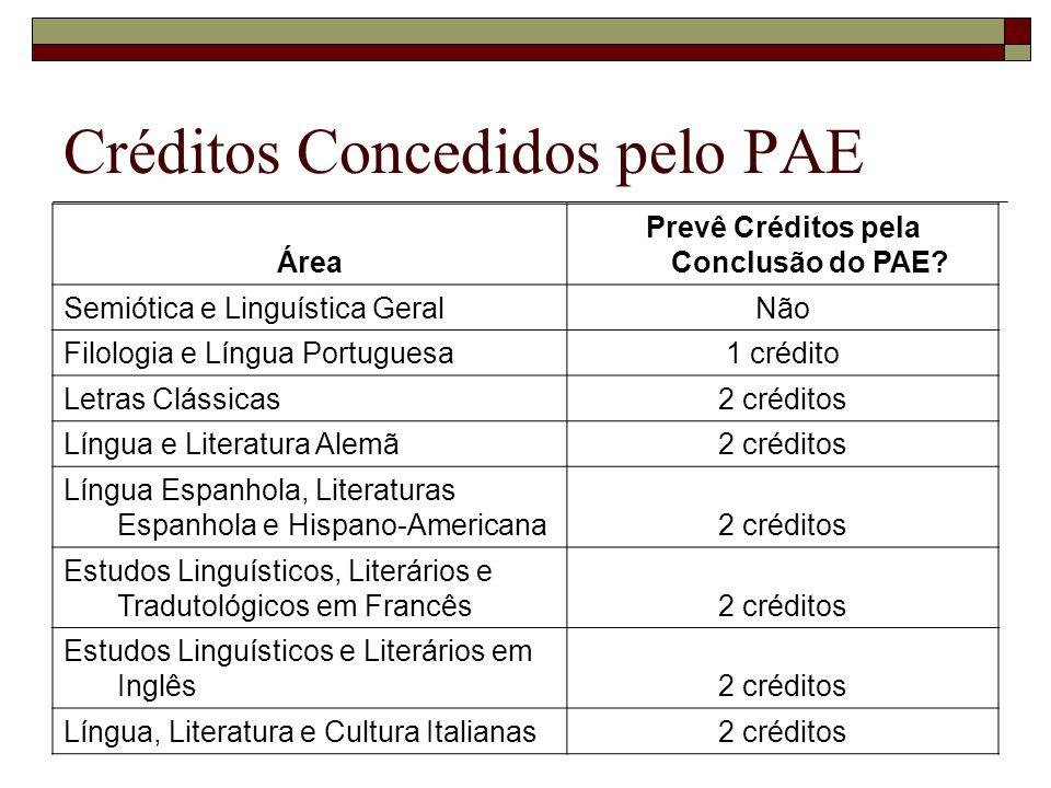 Créditos Concedidos pelo PAE Área Prevê Créditos pela Conclusão do PAE? Semiótica e Linguística GeralNão Filologia e Língua Portuguesa1 crédito Letras