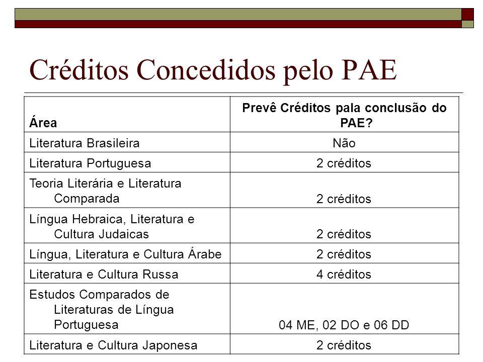 Créditos Concedidos pelo PAE Área Prevê Créditos pala conclusão do PAE? Literatura BrasileiraNão Literatura Portuguesa2 créditos Teoria Literária e Li