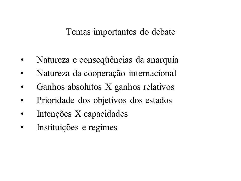 Temas importantes do debate Natureza e conseqüências da anarquia Natureza da cooperação internacional Ganhos absolutos X ganhos relativos Prioridade dos objetivos dos estados Intenções X capacidades Instituições e regimes