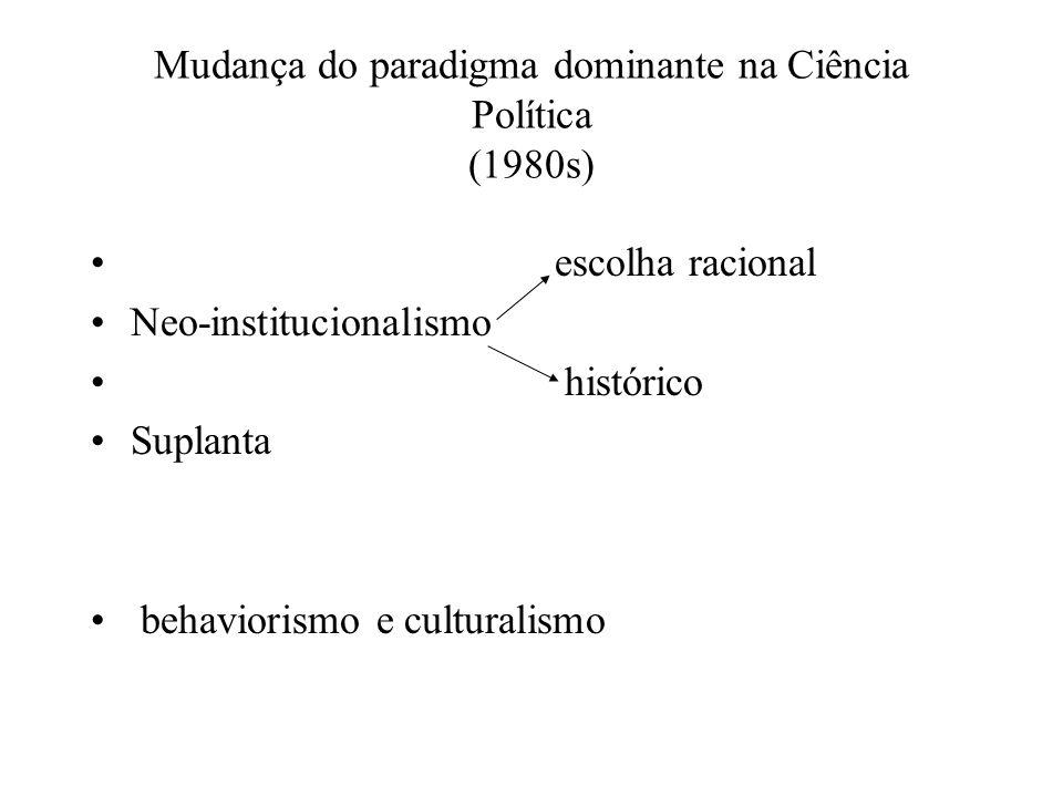 Mudança do paradigma dominante na Ciência Política (1980s) escolha racional Neo-institucionalismo histórico Suplanta behaviorismo e culturalismo