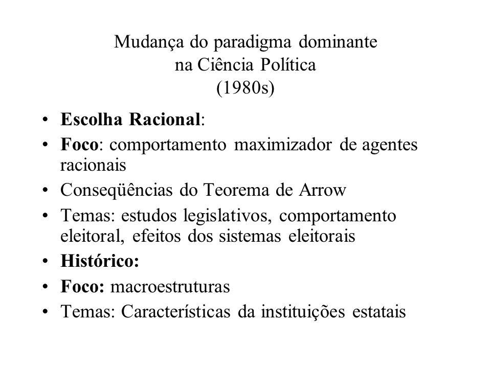 Mudança do paradigma dominante na Ciência Política (1980s) Escolha Racional: Foco: comportamento maximizador de agentes racionais Conseqüências do Teo
