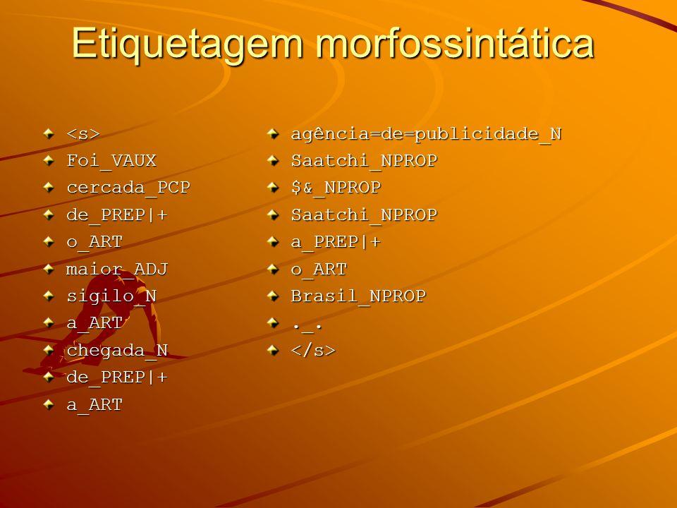 Projeto e Compilação de um Corpus 5. Etiquetagem morfossintática (POS- tagging) morfossintática (POS- tagging) sintática (parsing) sintática (parsing)