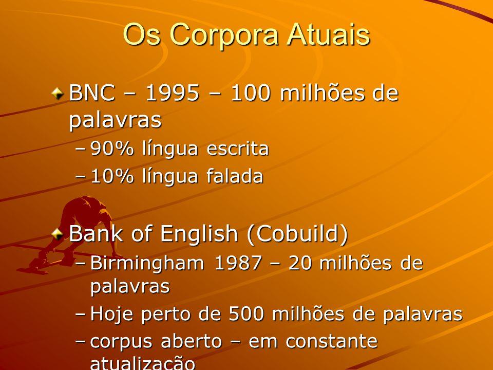 Os Corpora Atuais BNC – 1995 – 100 milhões de palavras –90% língua escrita –10% língua falada Bank of English (Cobuild) –Birmingham 1987 – 20 milhões de palavras –Hoje perto de 500 milhões de palavras –corpus aberto – em constante atualização