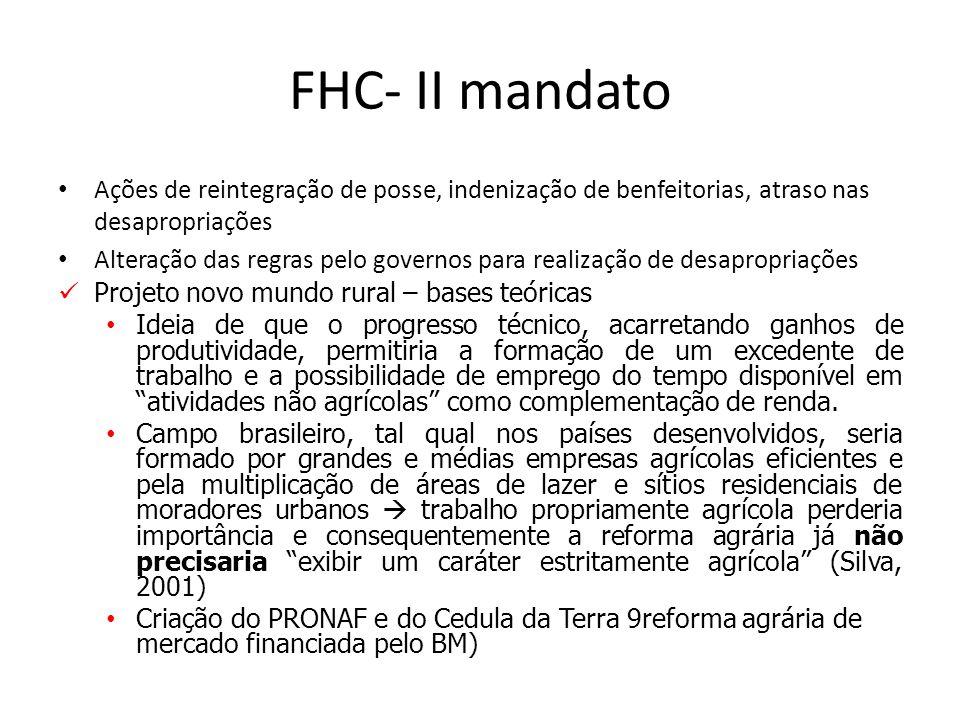 FHC- II mandato Ações de reintegração de posse, indenização de benfeitorias, atraso nas desapropriações Alteração das regras pelo governos para realiz