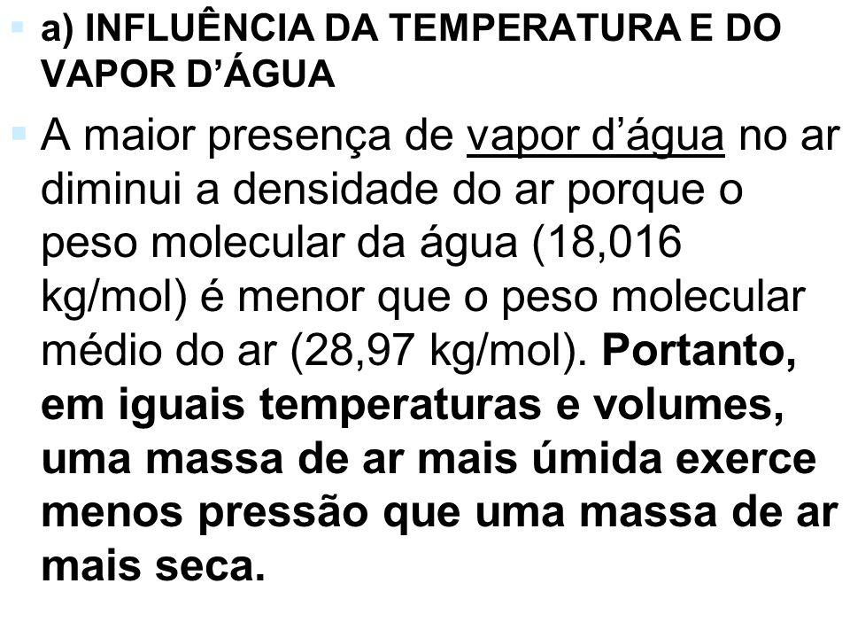 a) INFLUÊNCIA DA TEMPERATURA E DO VAPOR DÁGUA A maior presença de vapor dágua no ar diminui a densidade do ar porque o peso molecular da água (18,016